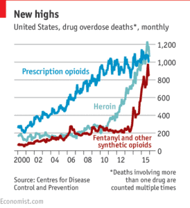 Vicodin Addiction Treatment Center
